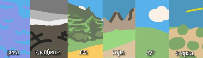 Типы местностей