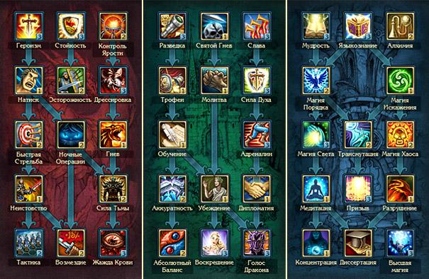 skill_tree.jpg